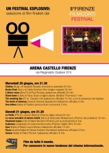 arena_castello_tracciato